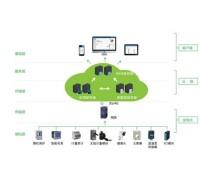 安科瑞AcrelCloud-1000 变电所运维云平台 24小时在线无人值守配电房监控系统5万点位