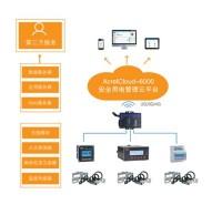 安科瑞Acrel Cloud6000智慧用电安全用电管理消防智慧用电监测系统5万点位