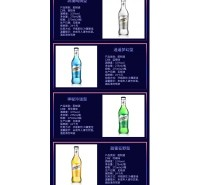 苏打酒新动力火车18866773109苏打酒直销李总l