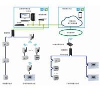 安科瑞预付费云平台AcrelCloud-3200学校物业连锁集团微信