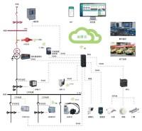 安科瑞变电所运维云平台无人值守配电房 远程无线监控